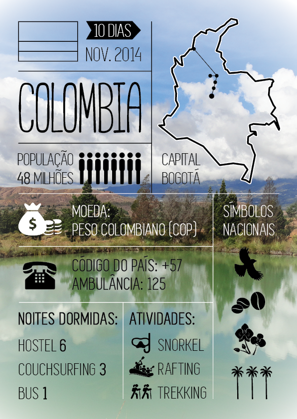 01_Roteiro_Colombia